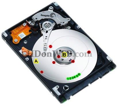 Ilustracija defragemntacije diska