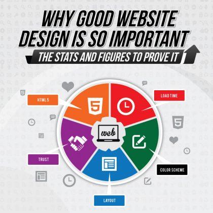 dobar-dizajn-weba-jako-je-bitan